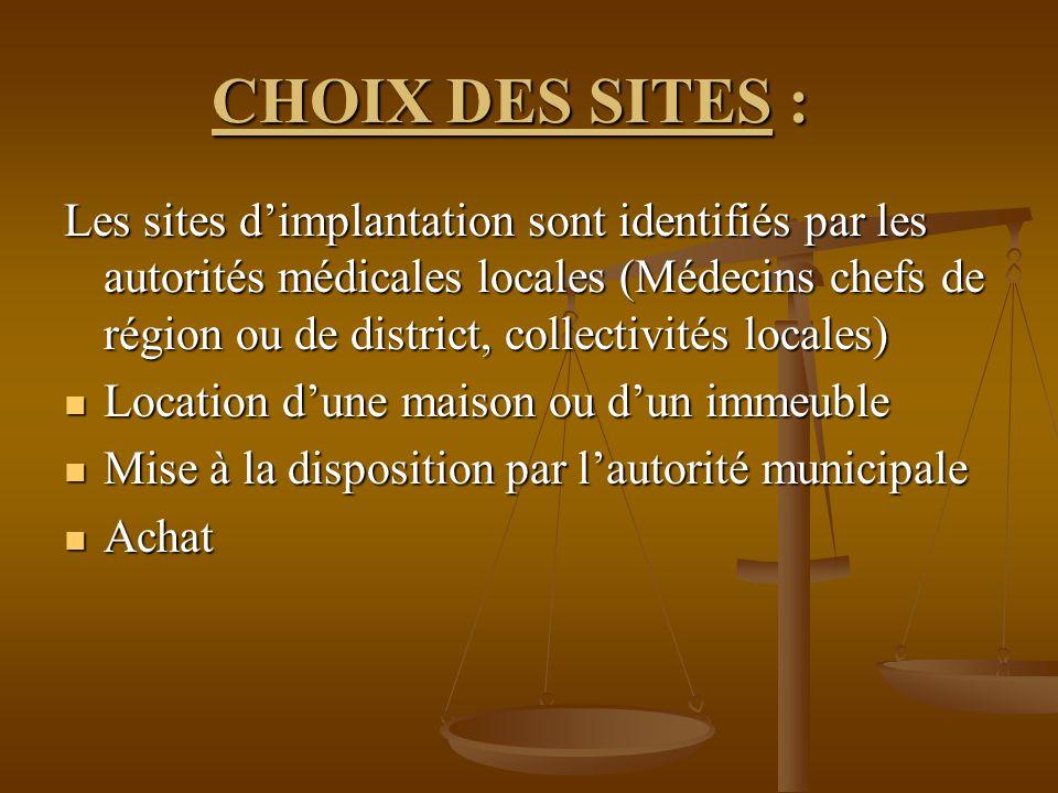 CHOIX DES SITES :