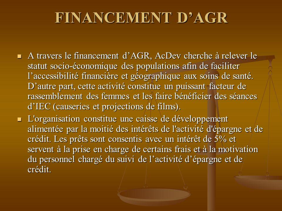 FINANCEMENT D'AGR