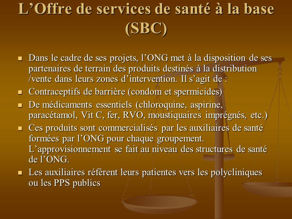 L'Offre de services de santé à la base (SBC)