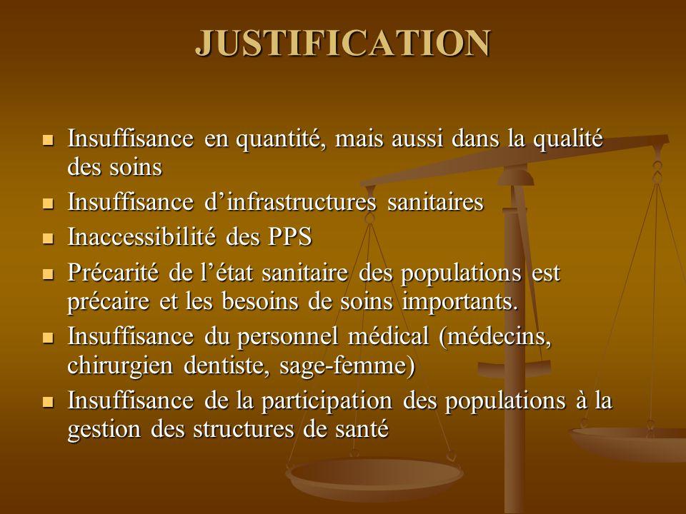 JUSTIFICATION Insuffisance en quantité, mais aussi dans la qualité des soins. Insuffisance d'infrastructures sanitaires.
