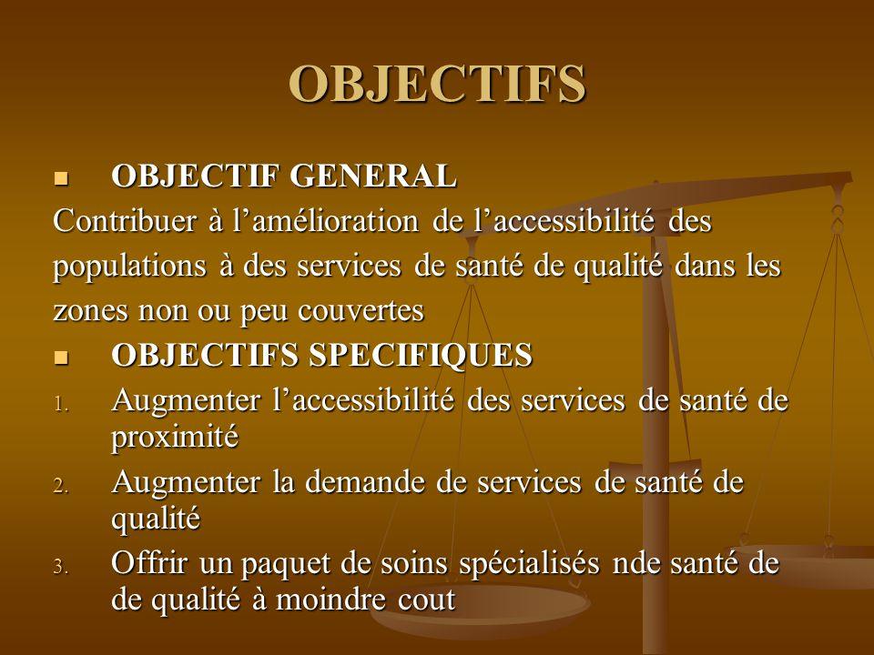 OBJECTIFS OBJECTIF GENERAL
