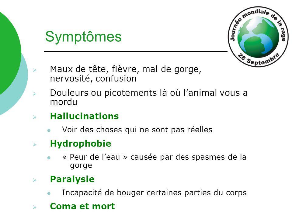 Symptômes Maux de tête, fièvre, mal de gorge, nervosité, confusion