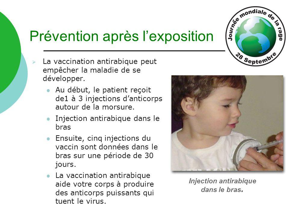 Prévention après l'exposition