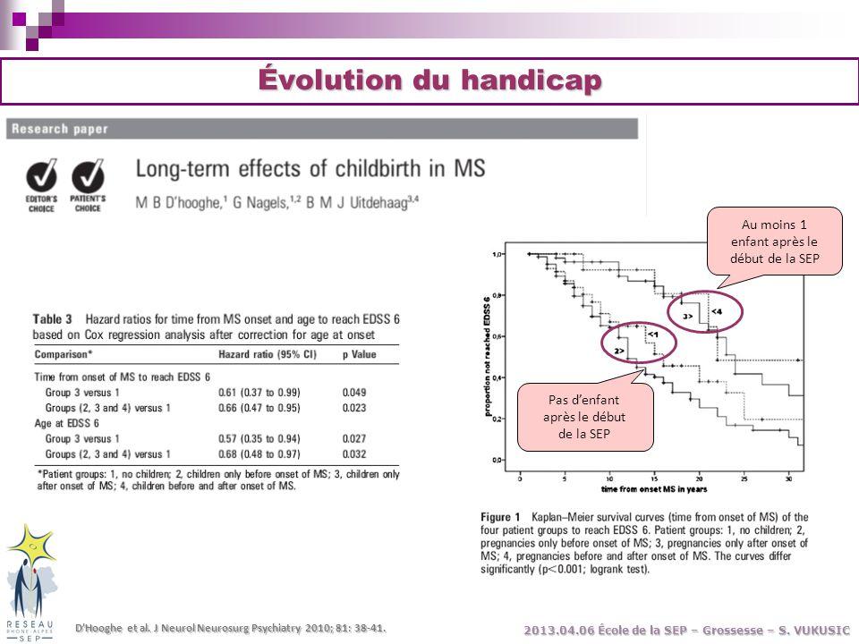 Évolution du handicap Au moins 1 enfant après le début de la SEP