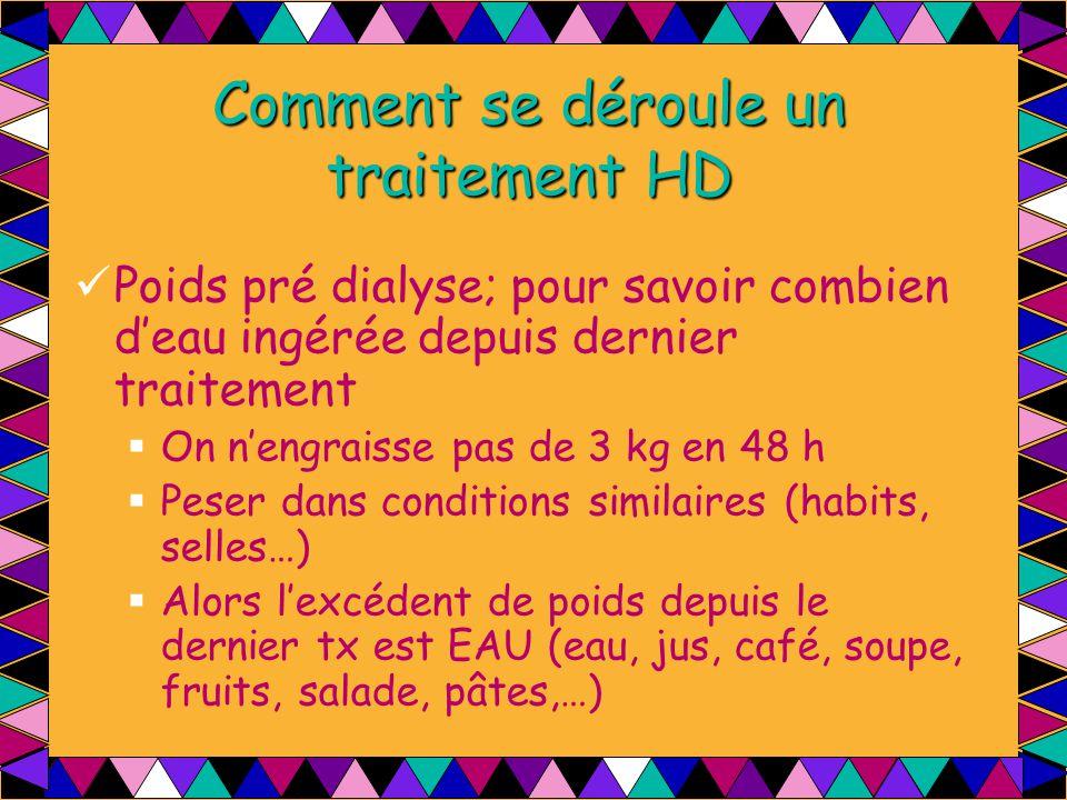 Comment se déroule un traitement HD