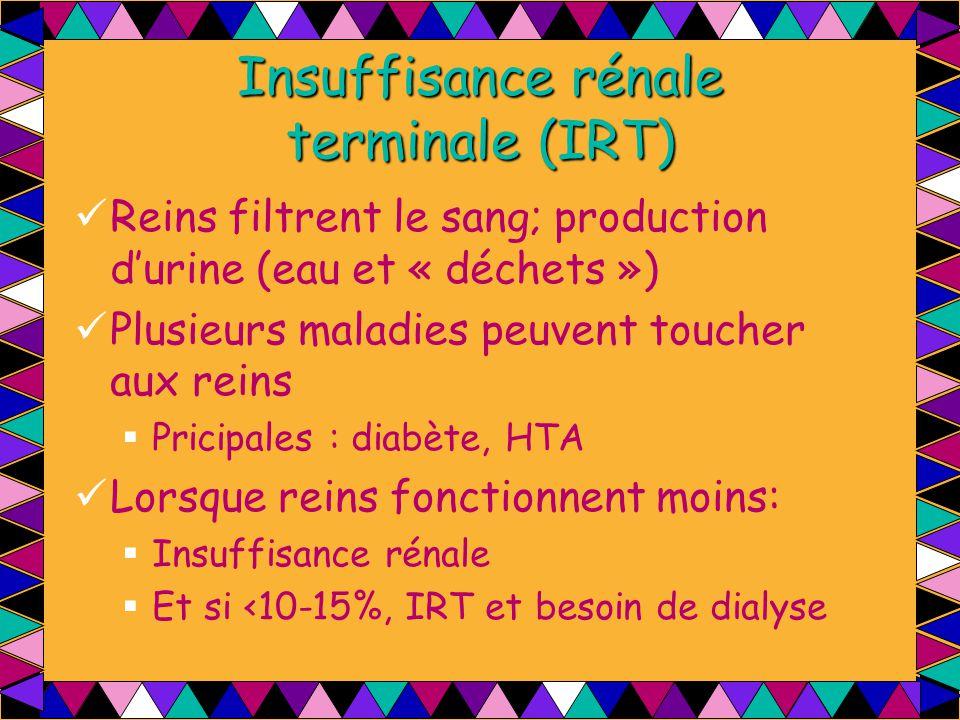 Insuffisance rénale terminale (IRT)