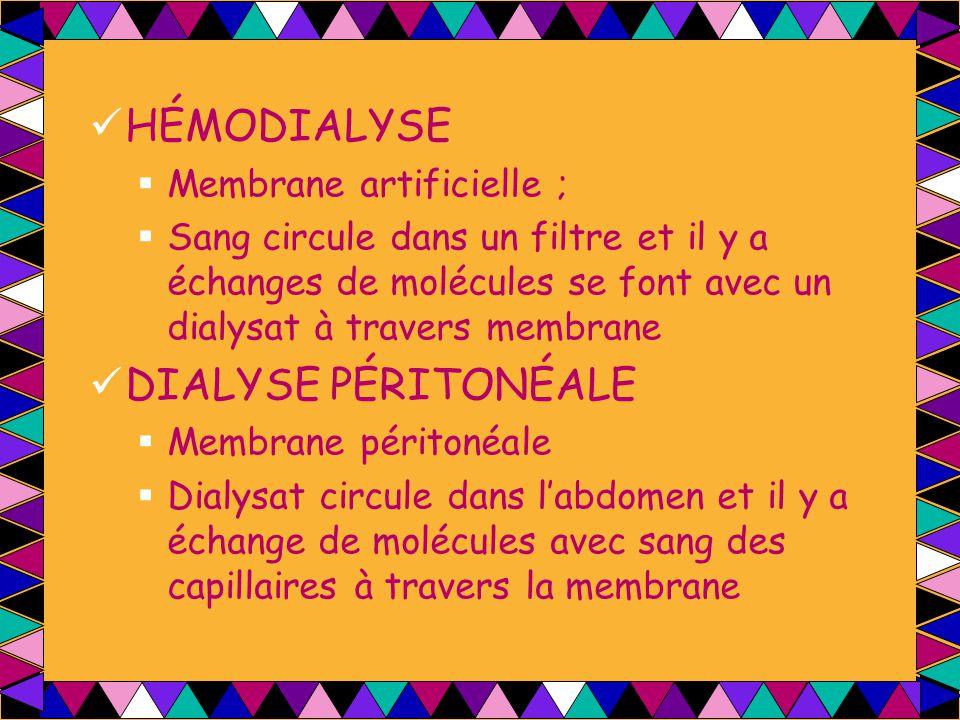 HÉMODIALYSE DIALYSE PÉRITONÉALE Membrane artificielle ;
