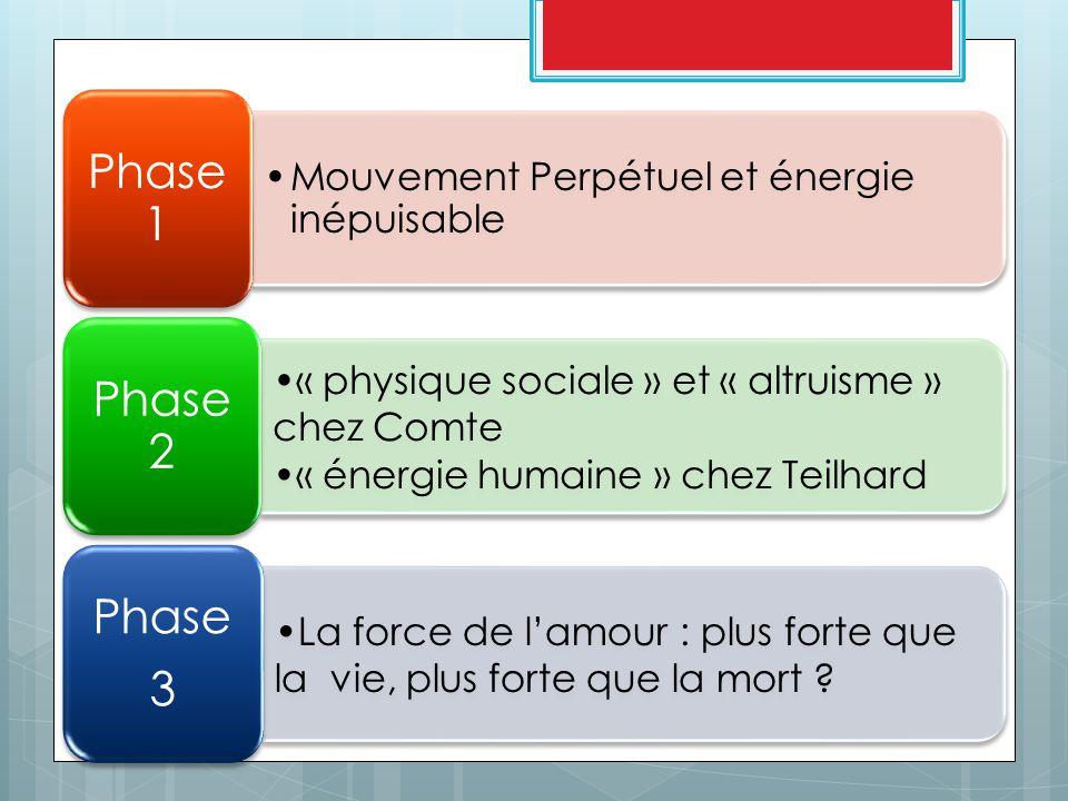 Phase 1 Phase 2 Phase 3 Mouvement Perpétuel et énergie inépuisable