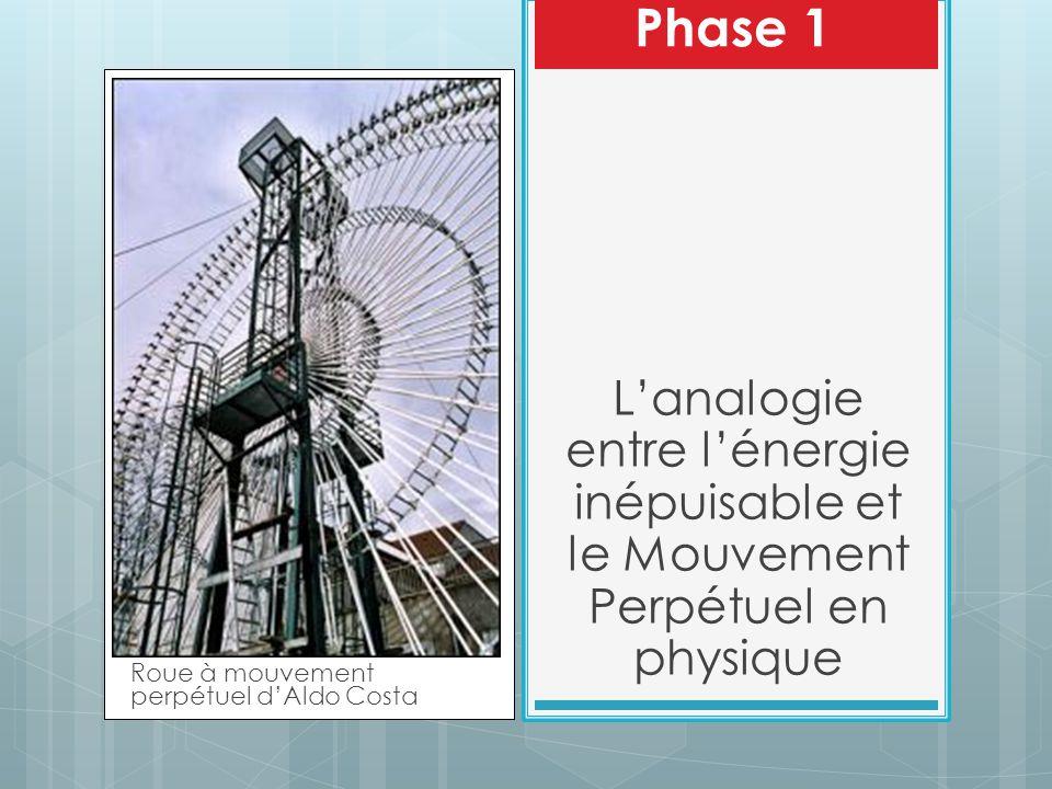 Phase 1 L'analogie entre l'énergie inépuisable et le Mouvement Perpétuel en physique.