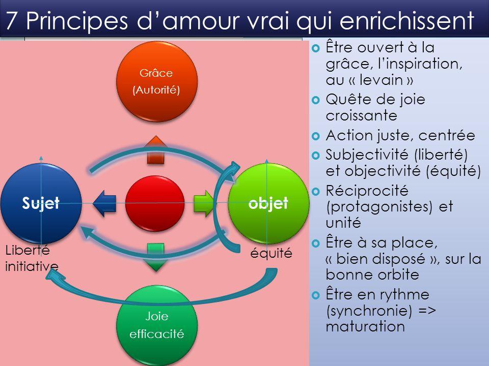 7 Principes d'amour vrai qui enrichissent