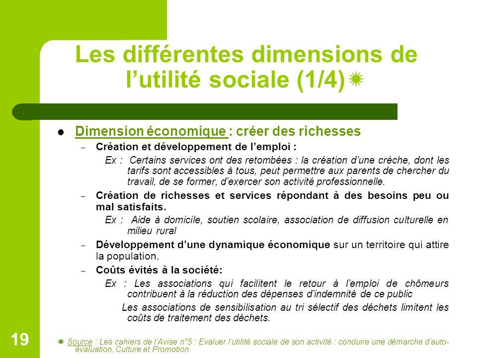 Les différentes dimensions de l'utilité sociale (1/4)