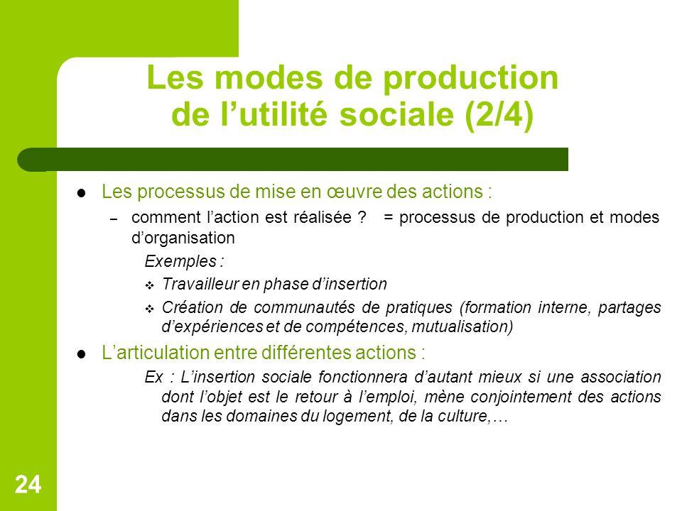 Les modes de production de l'utilité sociale (2/4)