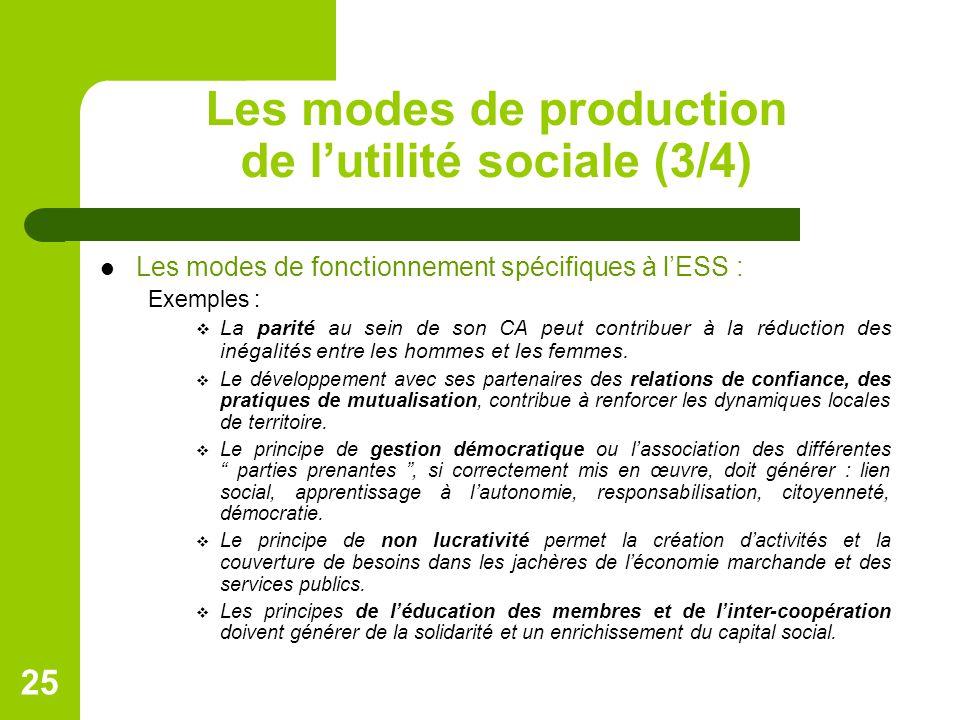 Les modes de production de l'utilité sociale (3/4)
