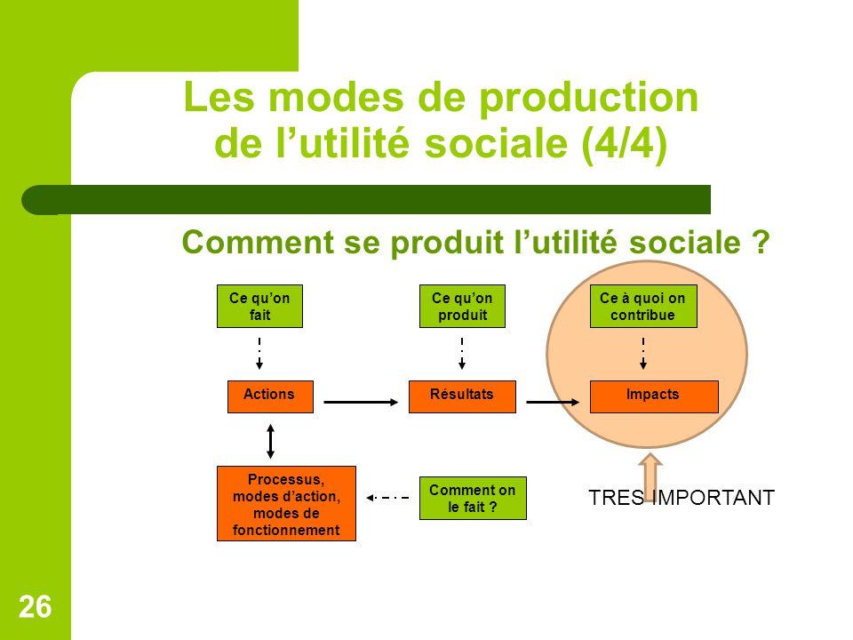 Les modes de production de l'utilité sociale (4/4)