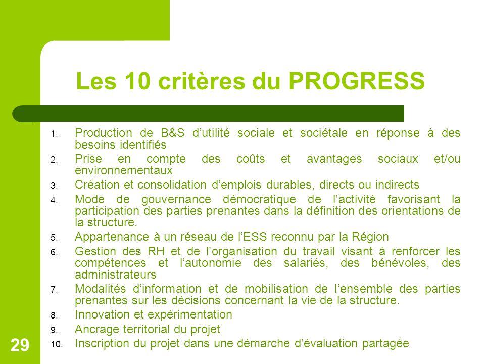 Les 10 critères du PROGRESS