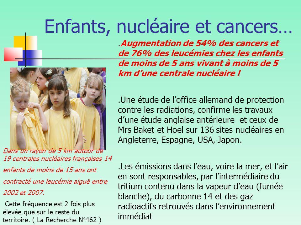 Enfants, nucléaire et cancers…