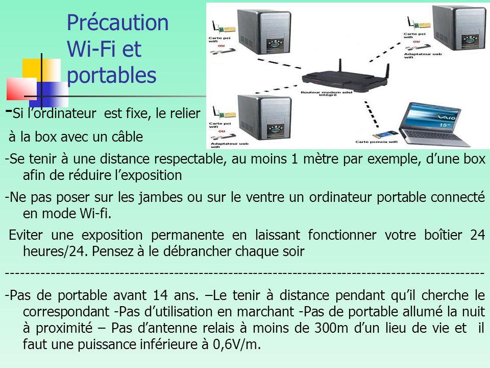 Précaution Wi-Fi et portables