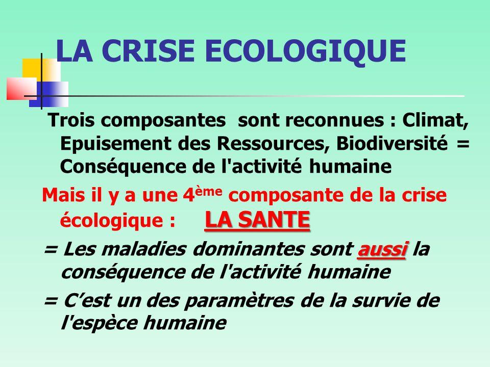 LA CRISE ECOLOGIQUE Trois composantes sont reconnues : Climat, Epuisement des Ressources, Biodiversité = Conséquence de l activité humaine.