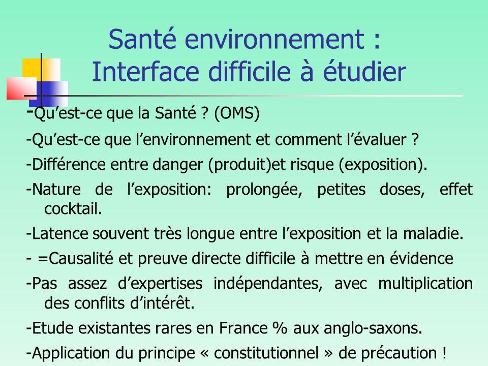 Santé environnement : Interface difficile à étudier