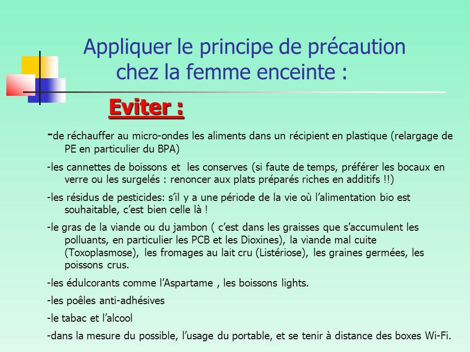 Appliquer le principe de précaution chez la femme enceinte :