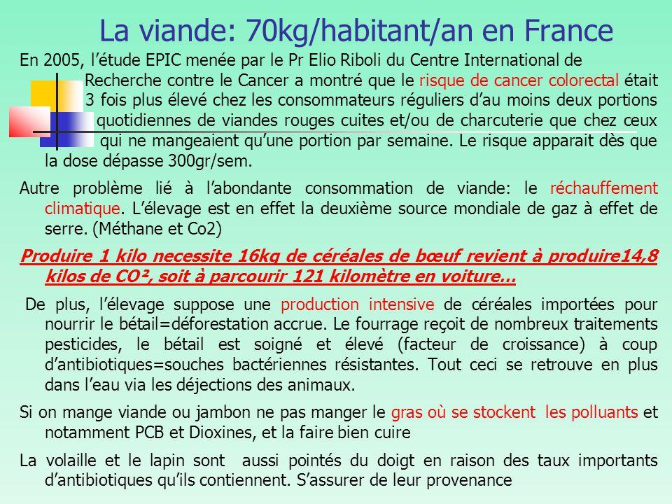 La viande: 70kg/habitant/an en France