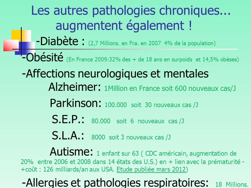 Les autres pathologies chroniques... augmentent également !