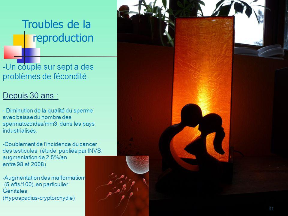 Troubles de la reproduction 31
