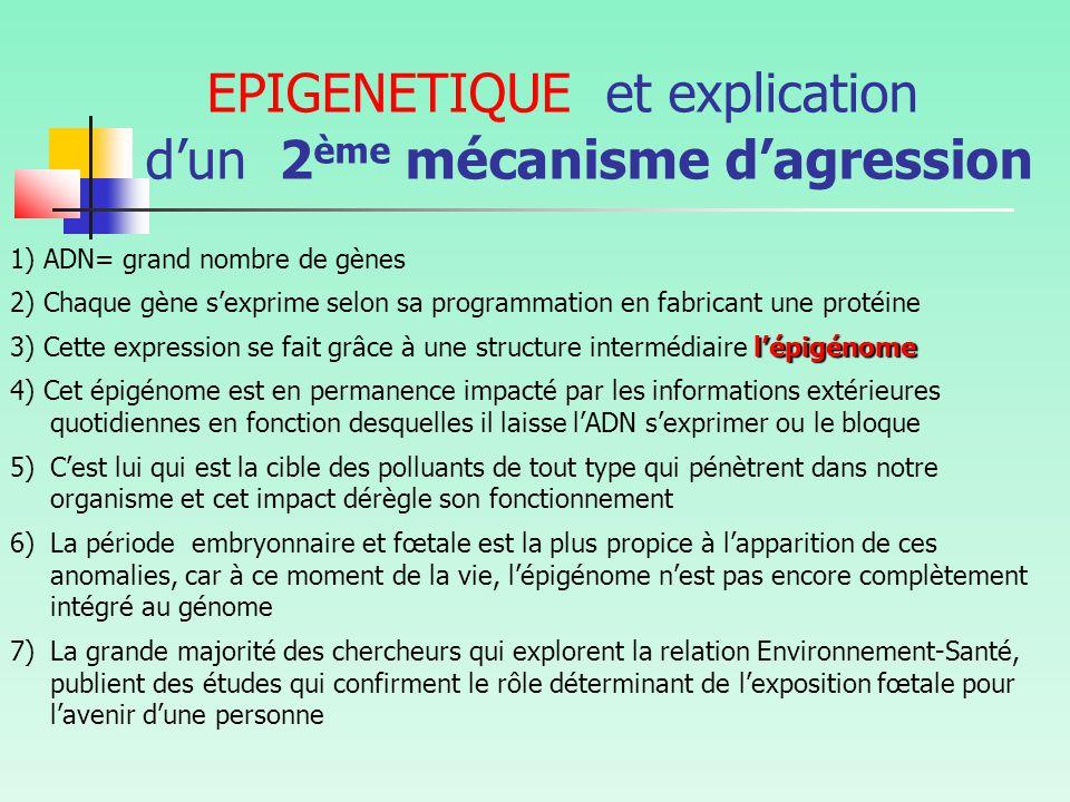 EPIGENETIQUE et explication d'un 2ème mécanisme d'agression