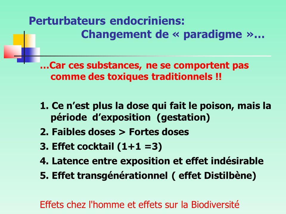 Perturbateurs endocriniens: Changement de « paradigme »…