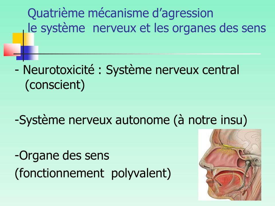 Quatrième mécanisme d'agression le système nerveux et les organes des sens