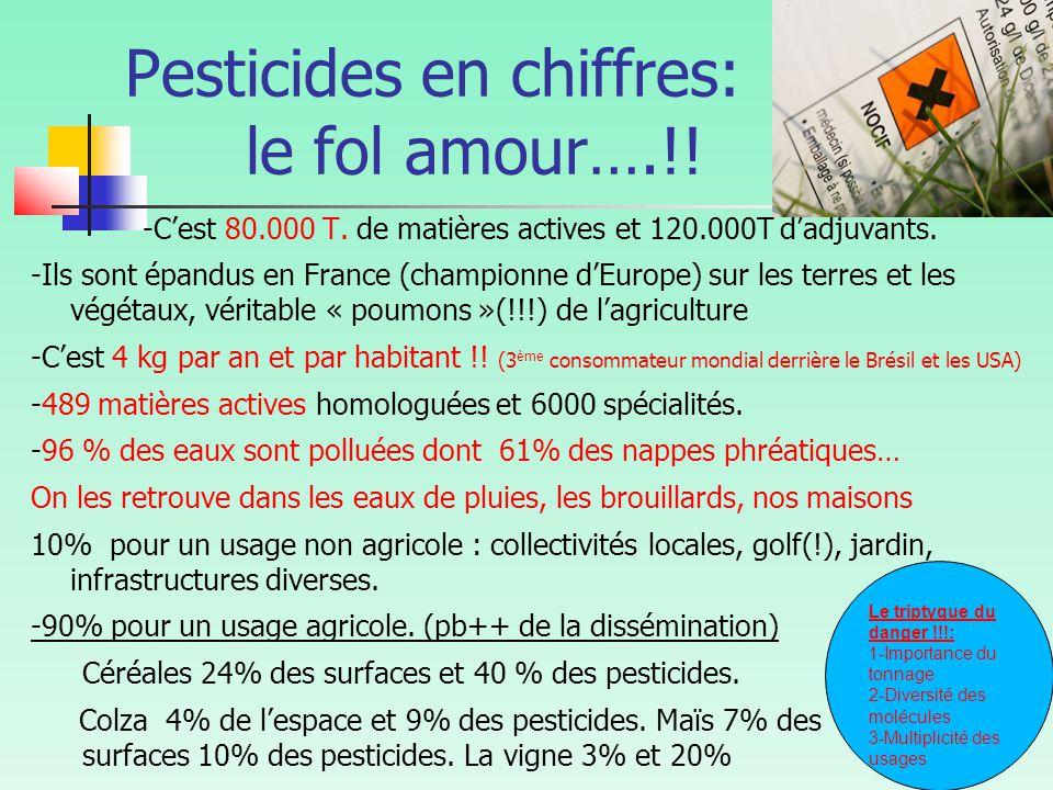 Pesticides en chiffres: le fol amour….!!