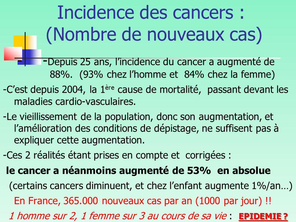 Incidence des cancers : (Nombre de nouveaux cas)