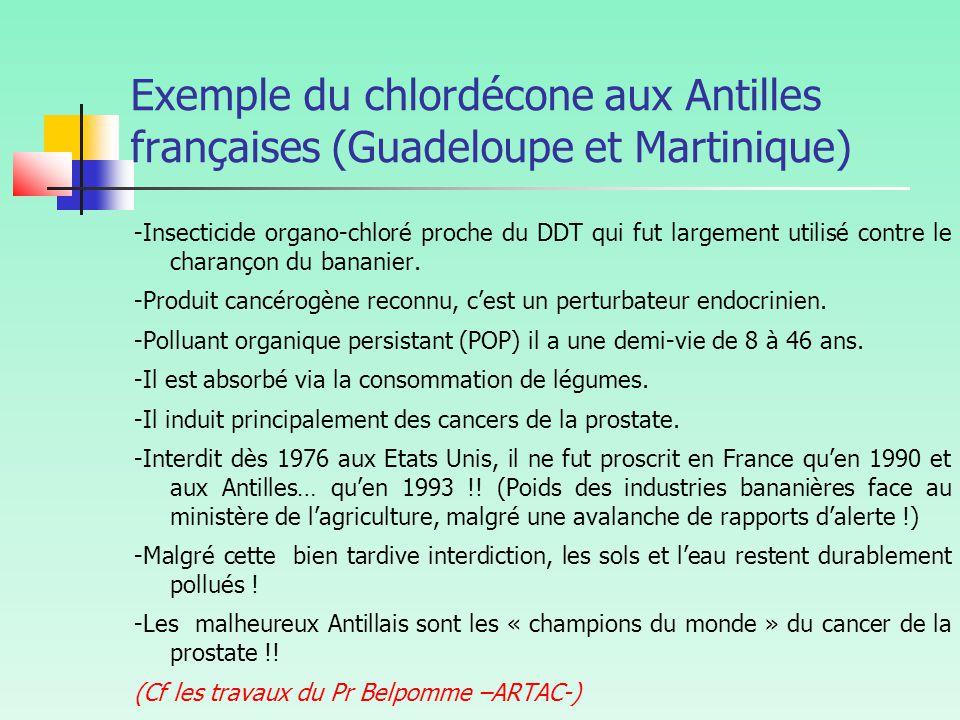 Exemple du chlordécone aux Antilles françaises (Guadeloupe et Martinique)