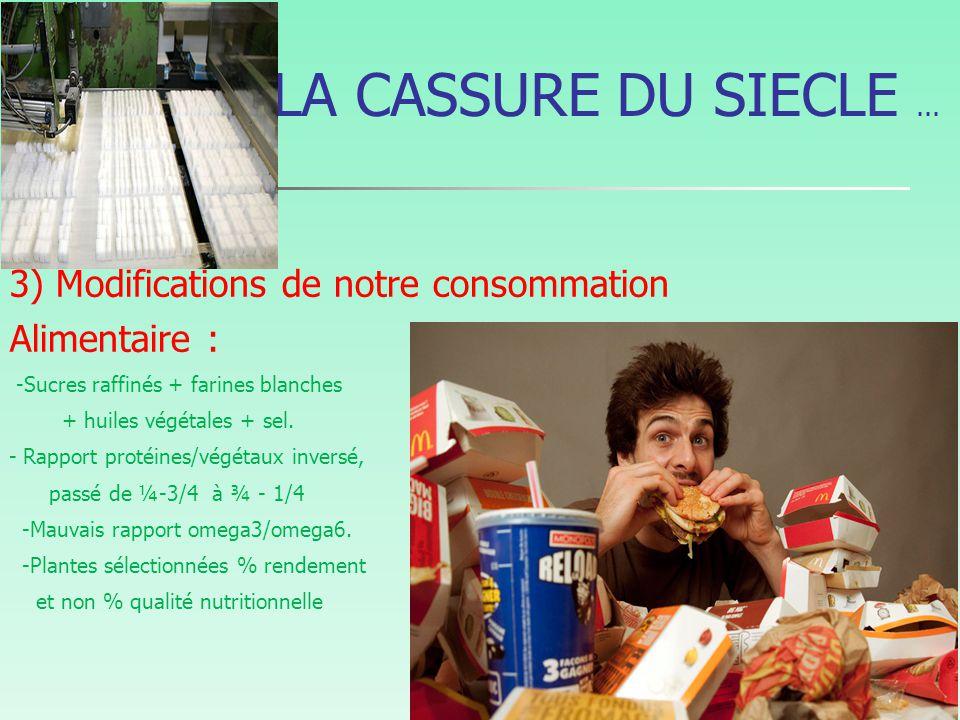 …LA CASSURE DU SIECLE ... 3) Modifications de notre consommation