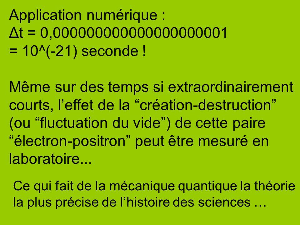 Application numérique : Δt = 0,000000000000000000001