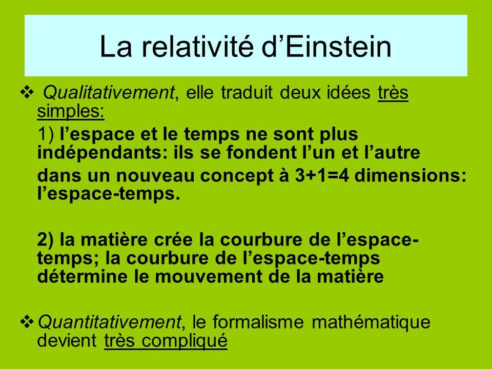 La relativité d'Einstein