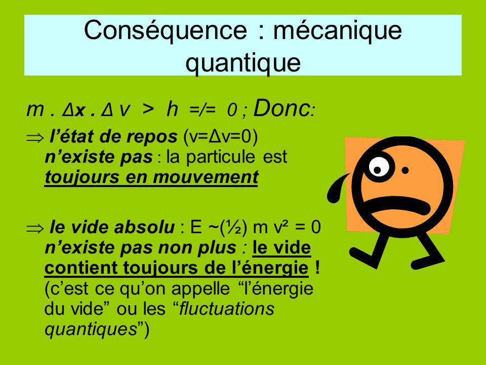 Conséquence : mécanique quantique