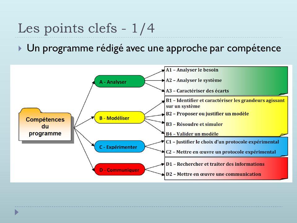 Les points clefs - 1/4 Un programme rédigé avec une approche par compétence