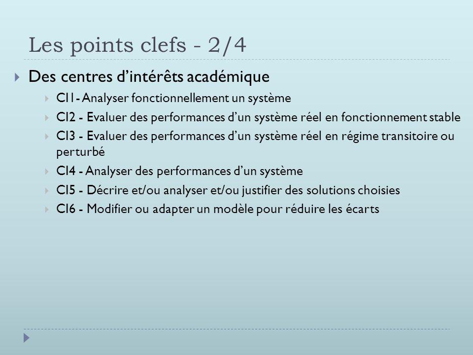 Les points clefs - 2/4 Des centres d'intérêts académique