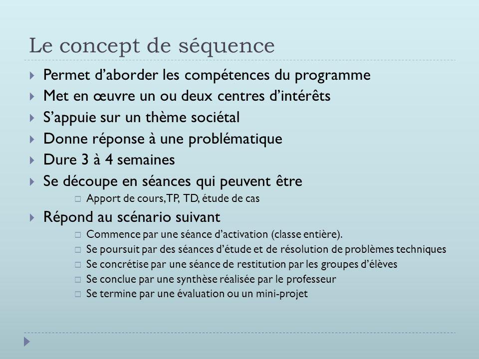 Le concept de séquence Permet d'aborder les compétences du programme