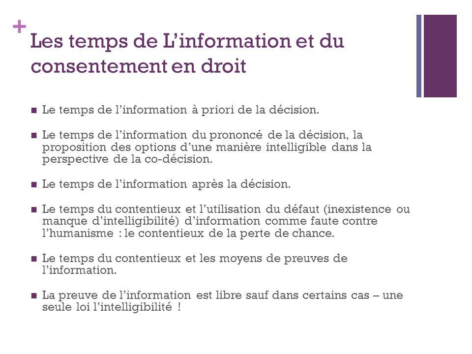 Les temps de L'information et du consentement en droit