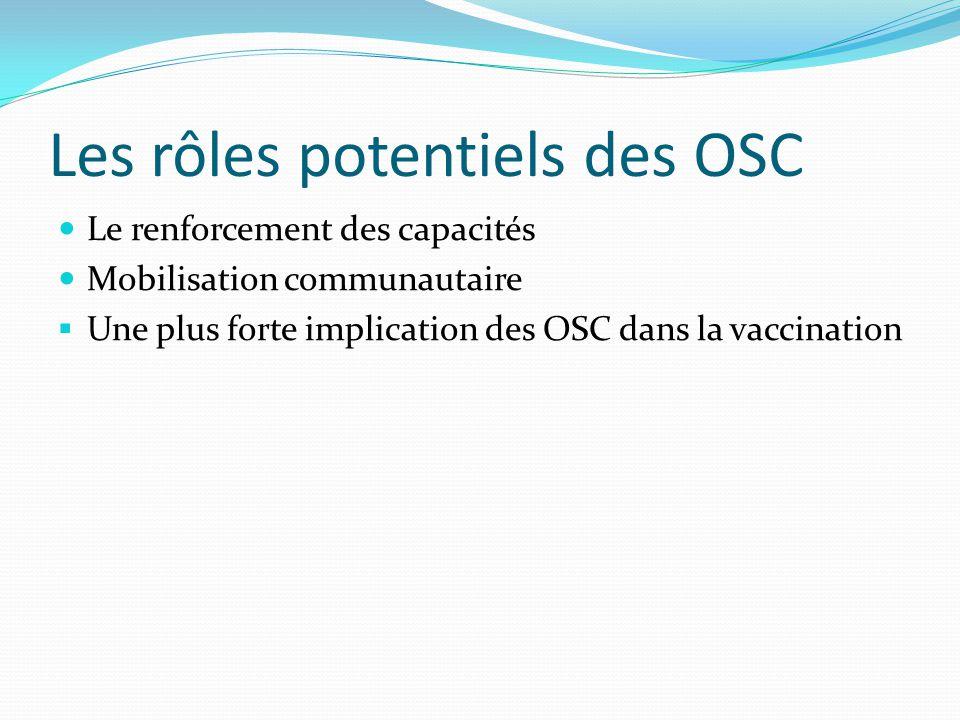 Les rôles potentiels des OSC
