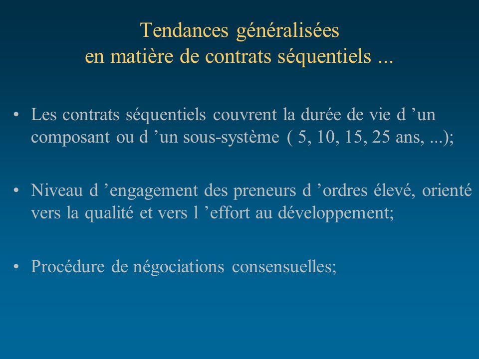 Tendances généralisées en matière de contrats séquentiels ...