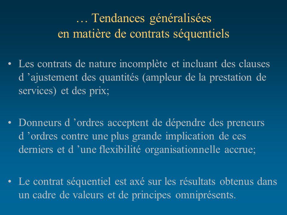 … Tendances généralisées en matière de contrats séquentiels