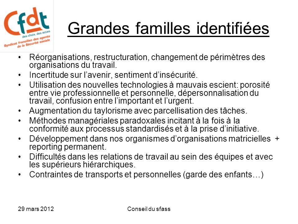 Grandes familles identifiées