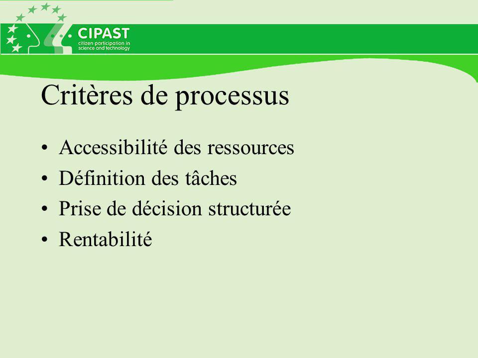 Critères de processus Accessibilité des ressources