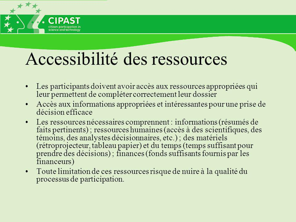 Accessibilité des ressources