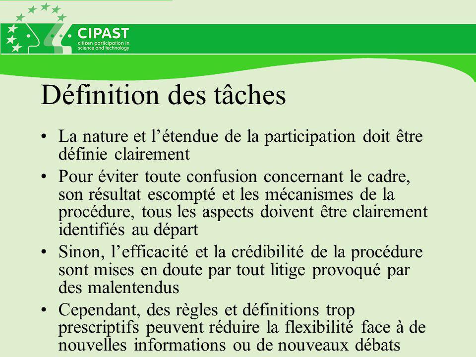 Définition des tâches La nature et l'étendue de la participation doit être définie clairement.