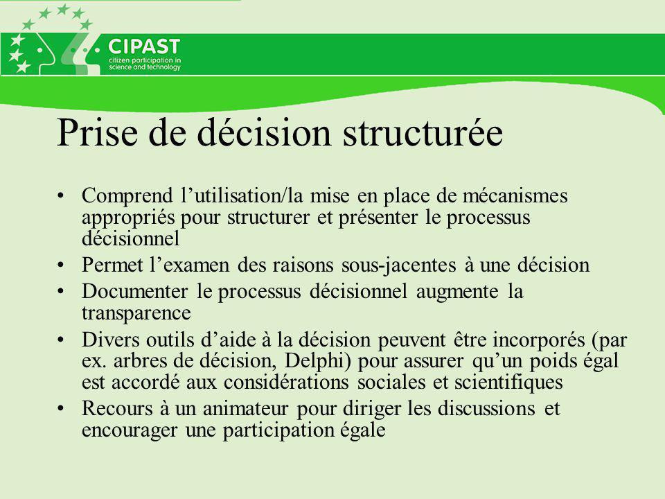 Prise de décision structurée