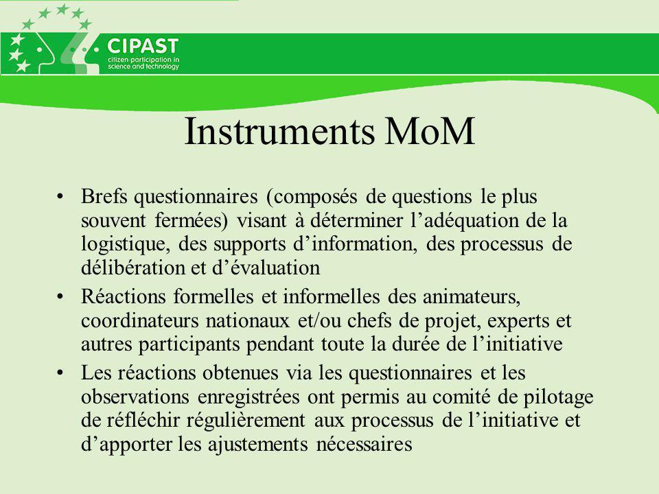 Instruments MoM
